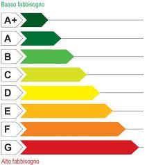 Italia bocciata nell'utilizzo dei fondi europei per l'efficienza energetica: usati male