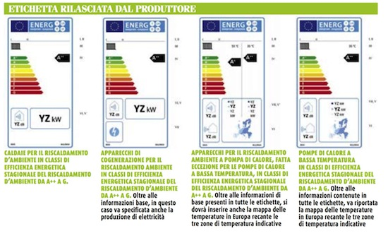 etichette energetiche caldaie